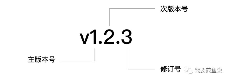 Go Modules Version 1